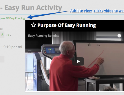 Add Video Content To Your Athletes' Workouts