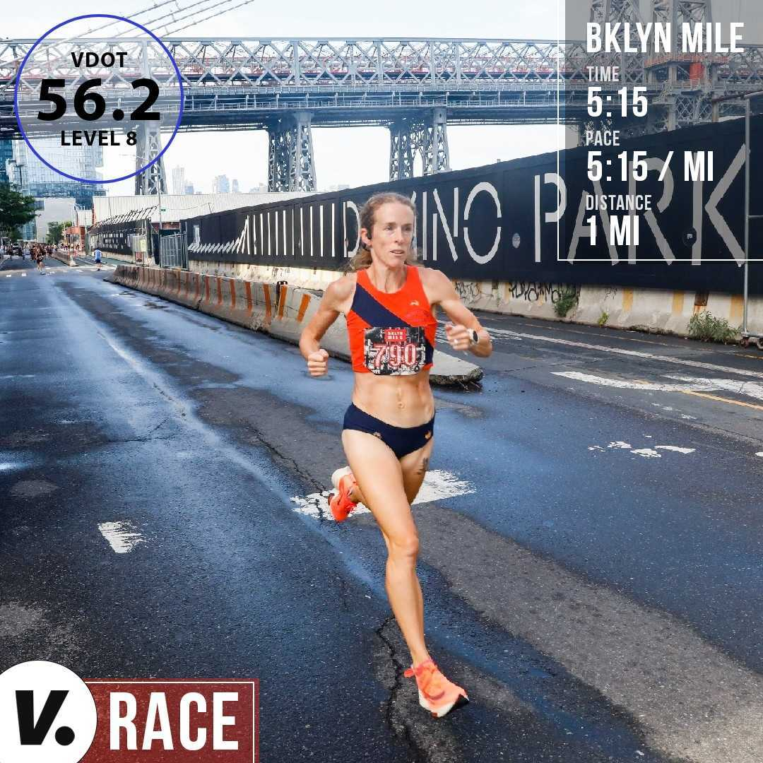 Age-Grading The BKLYN MILE